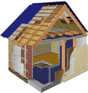 Гидроветрозащитная мембрана в конструкции дома фото